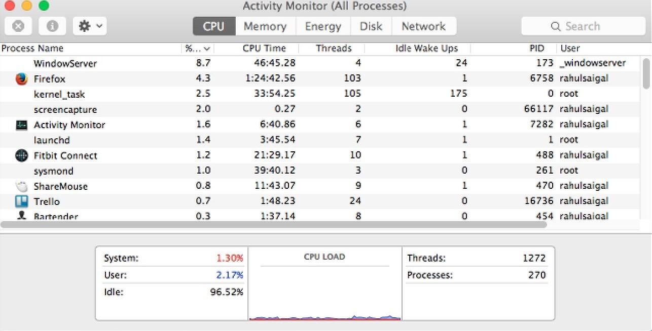 Check Activity Monitor