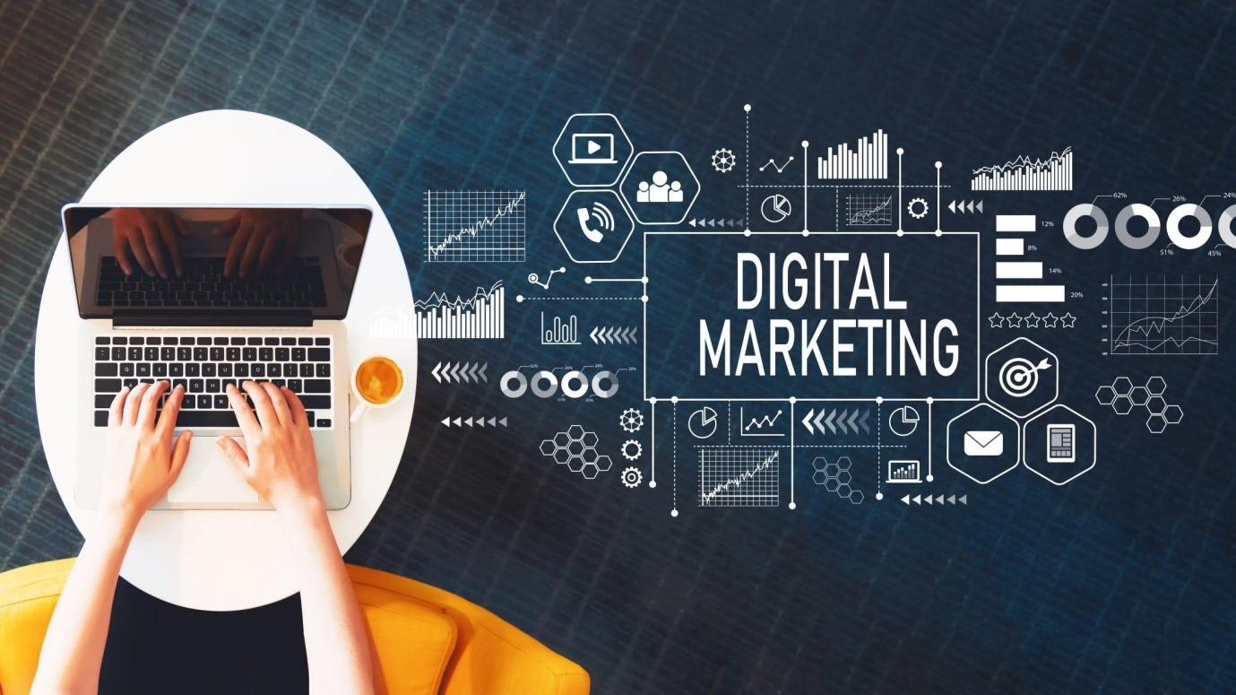 Digital marketing for your business