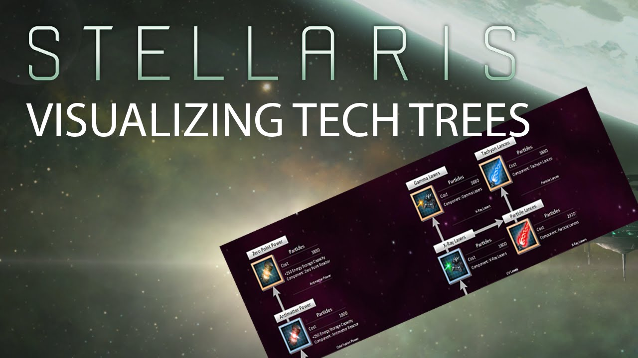Stellaris Tech Tree